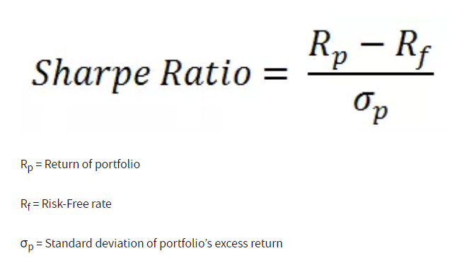 Image result for the sharpe ratio