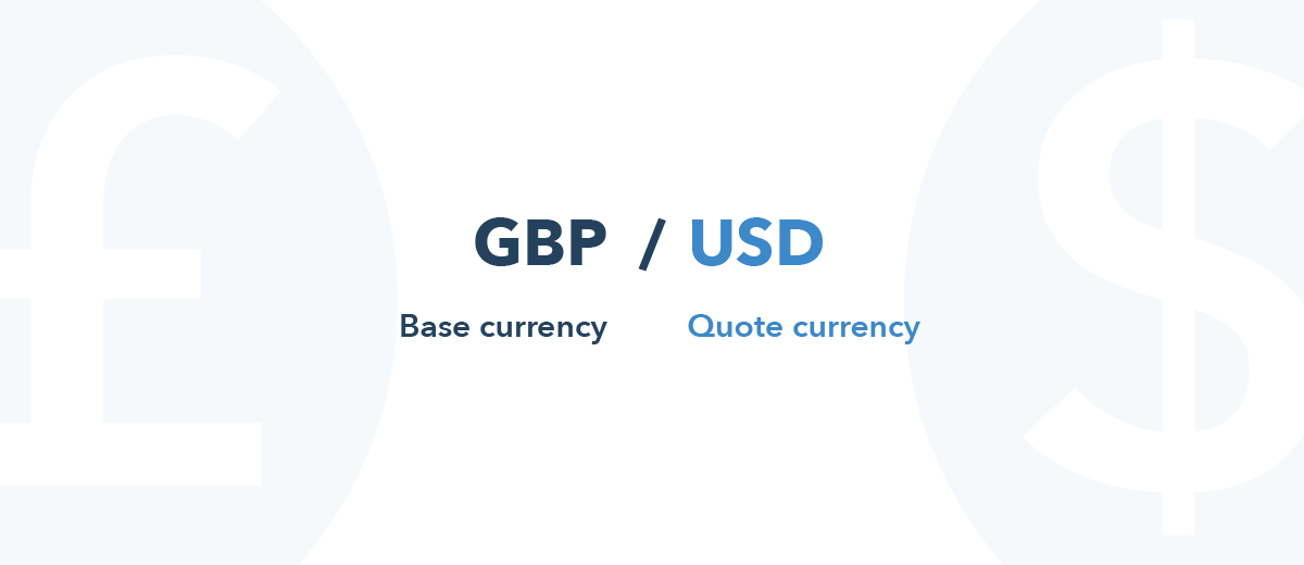 Currency pair example