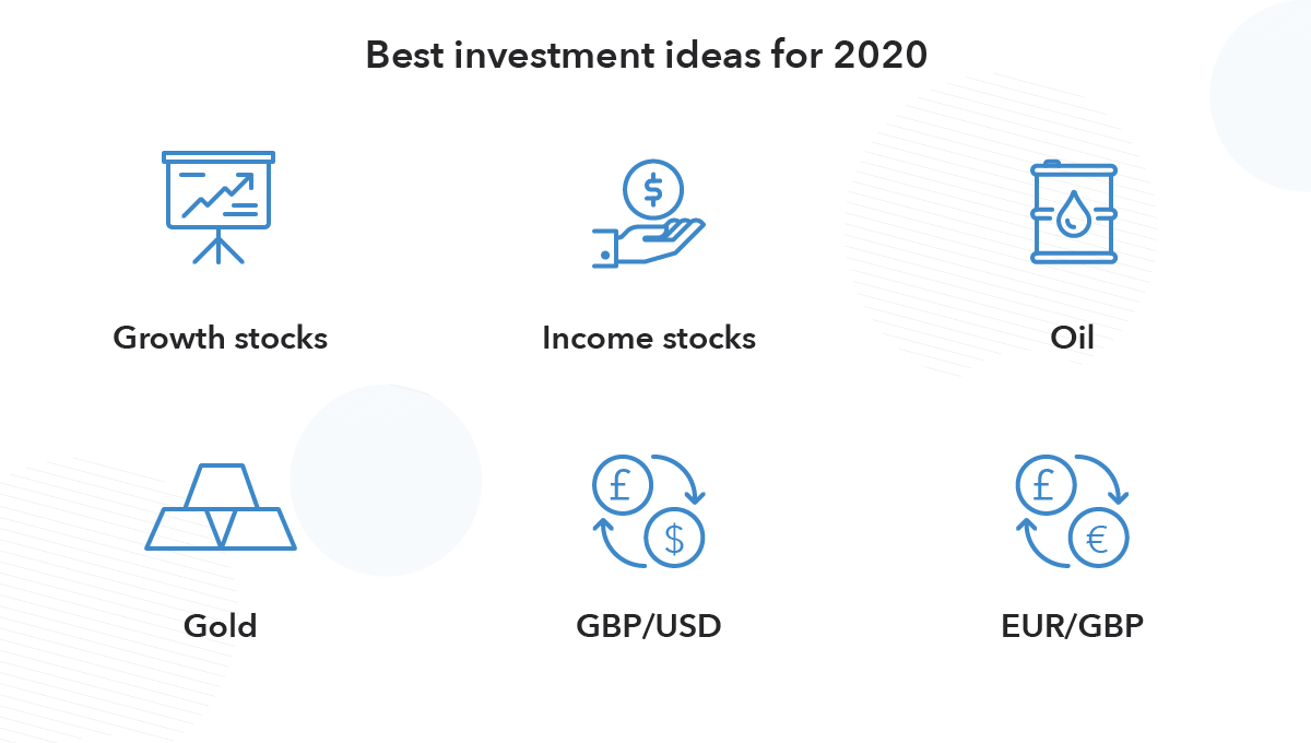 Best Investments For 2020.What Are The Best Investment Ideas For 2020 Ig En