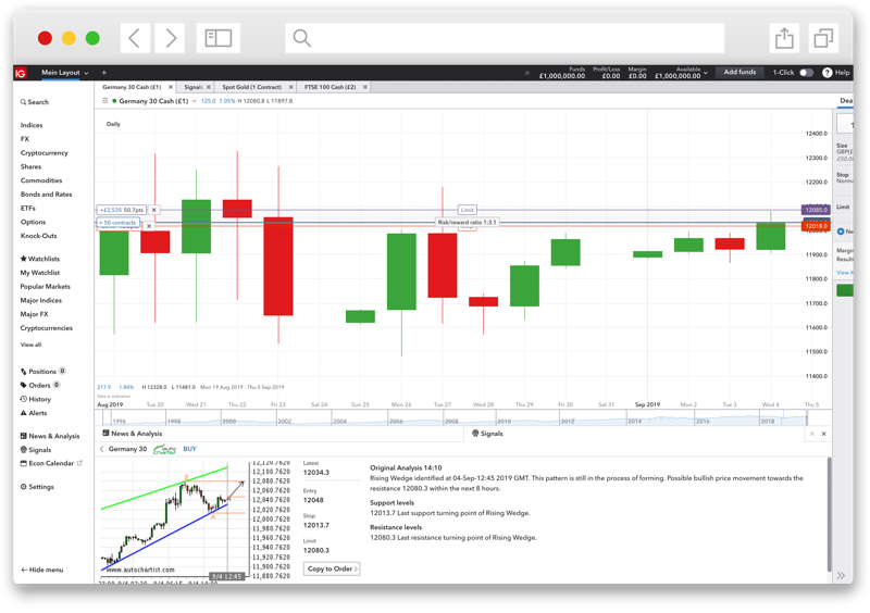 cfd trading signal investiere alles in bitcoin binäre optionen ab 1€