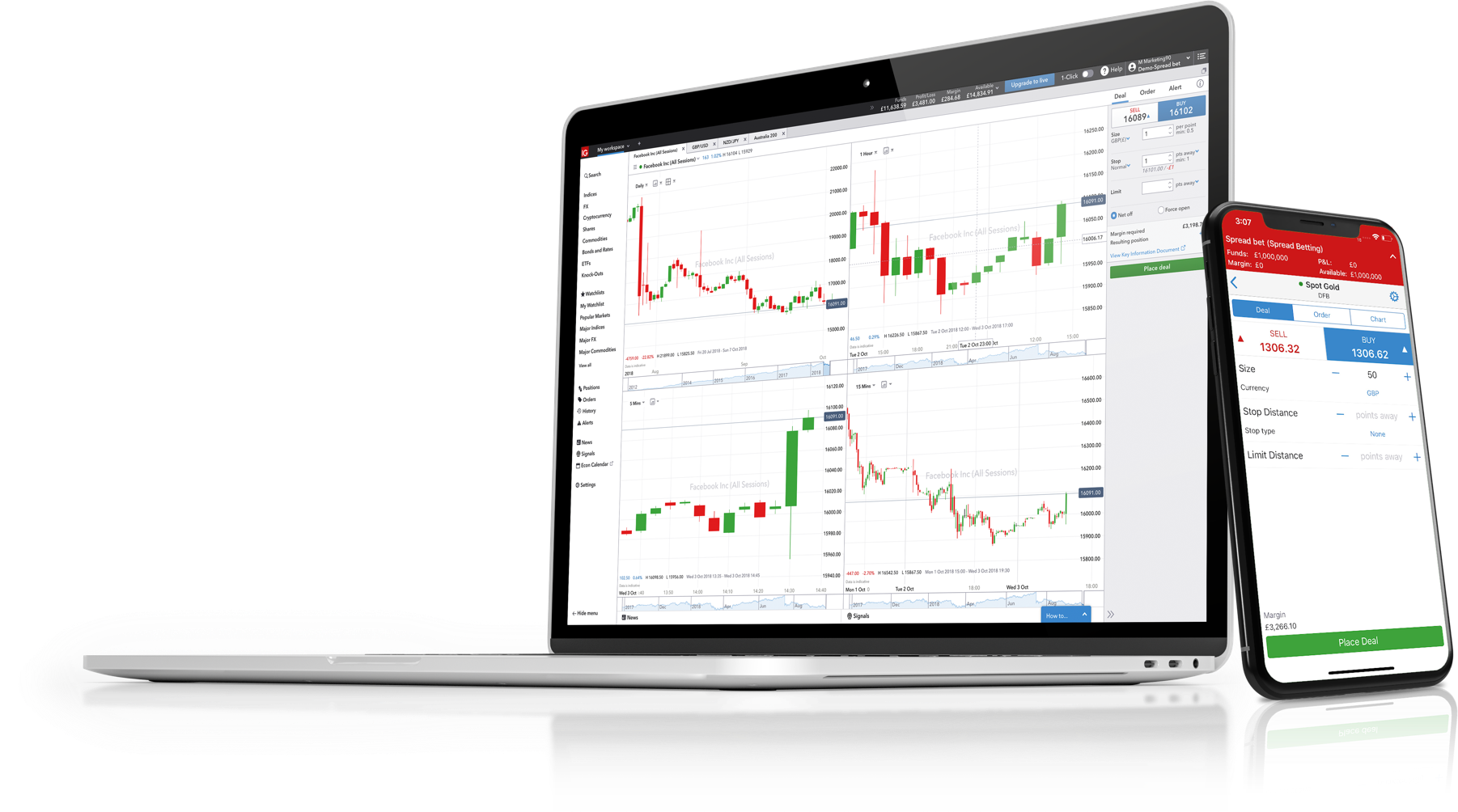 Online Trading, Spread Betting, CFDs, Share Dealing and