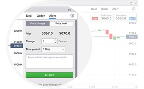 Uk trading account world sports betting predictions software