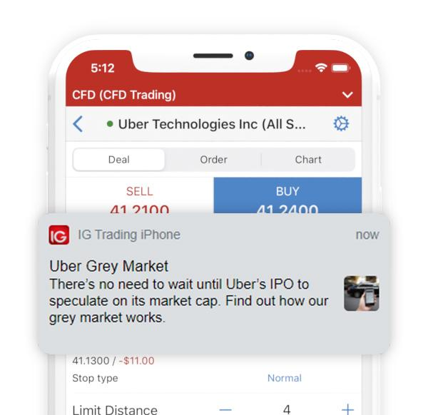 Grey market and IPO shares trading