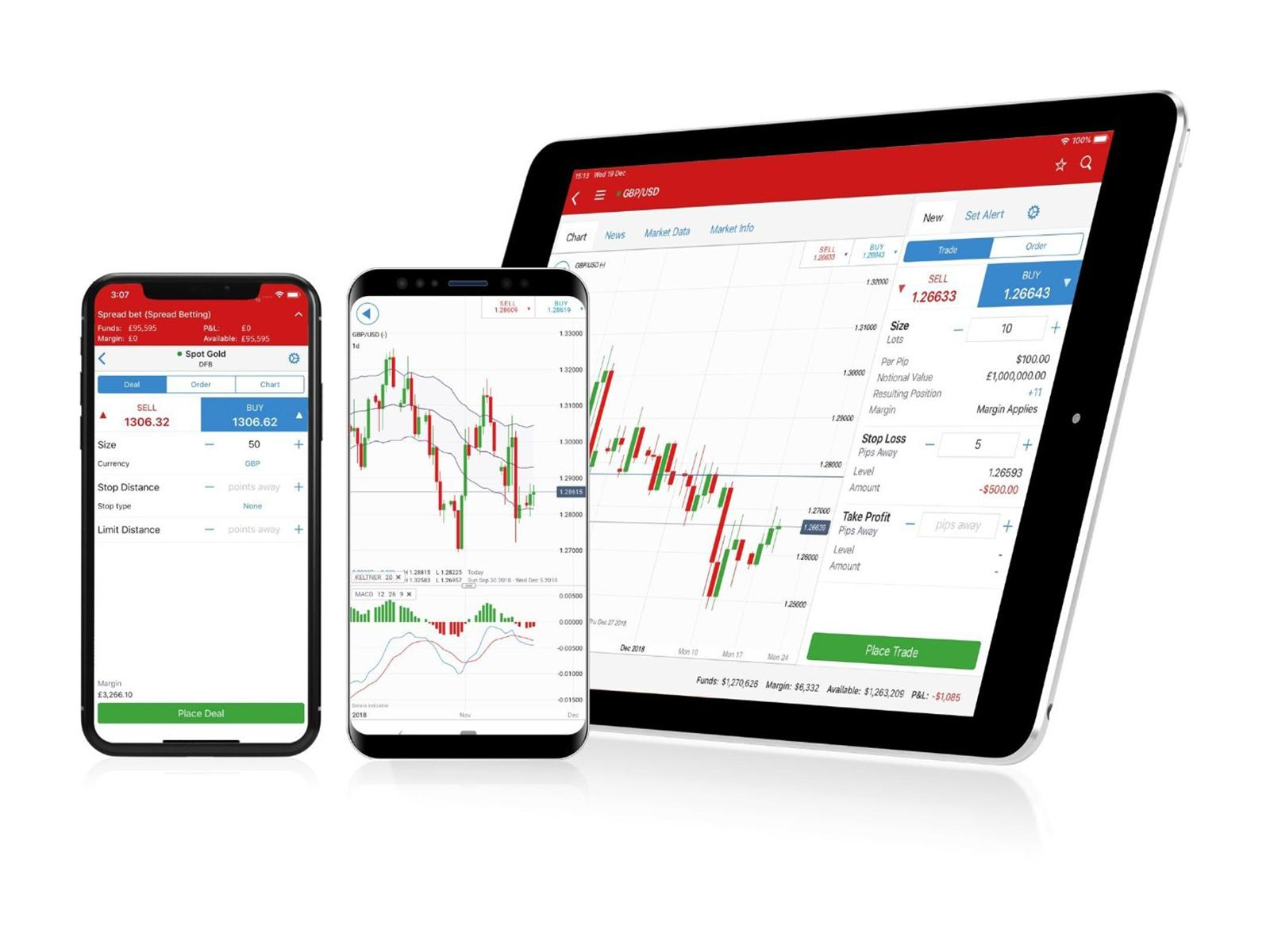 Futures trading on mobile