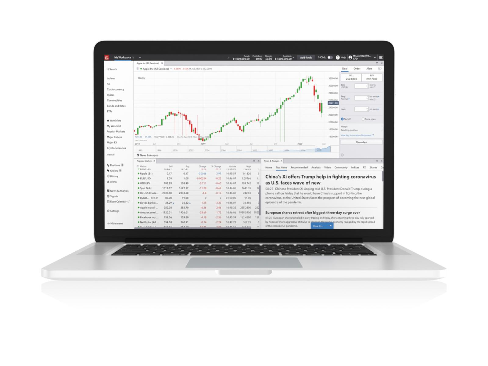 Trade futures with the UK's no. 1 platform