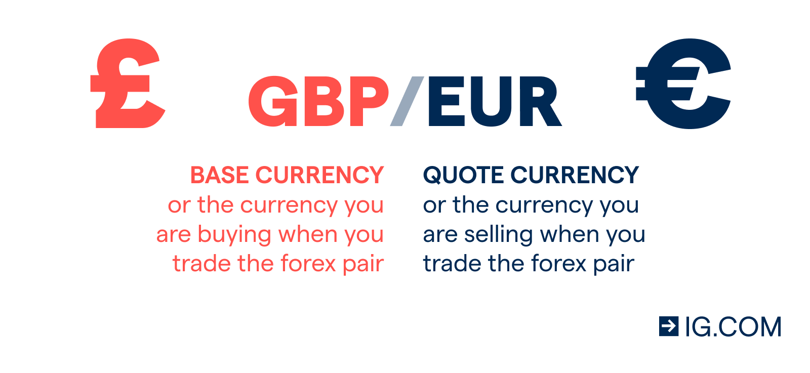 spot fx trading ex-goldman-säcke investieren in krypto
