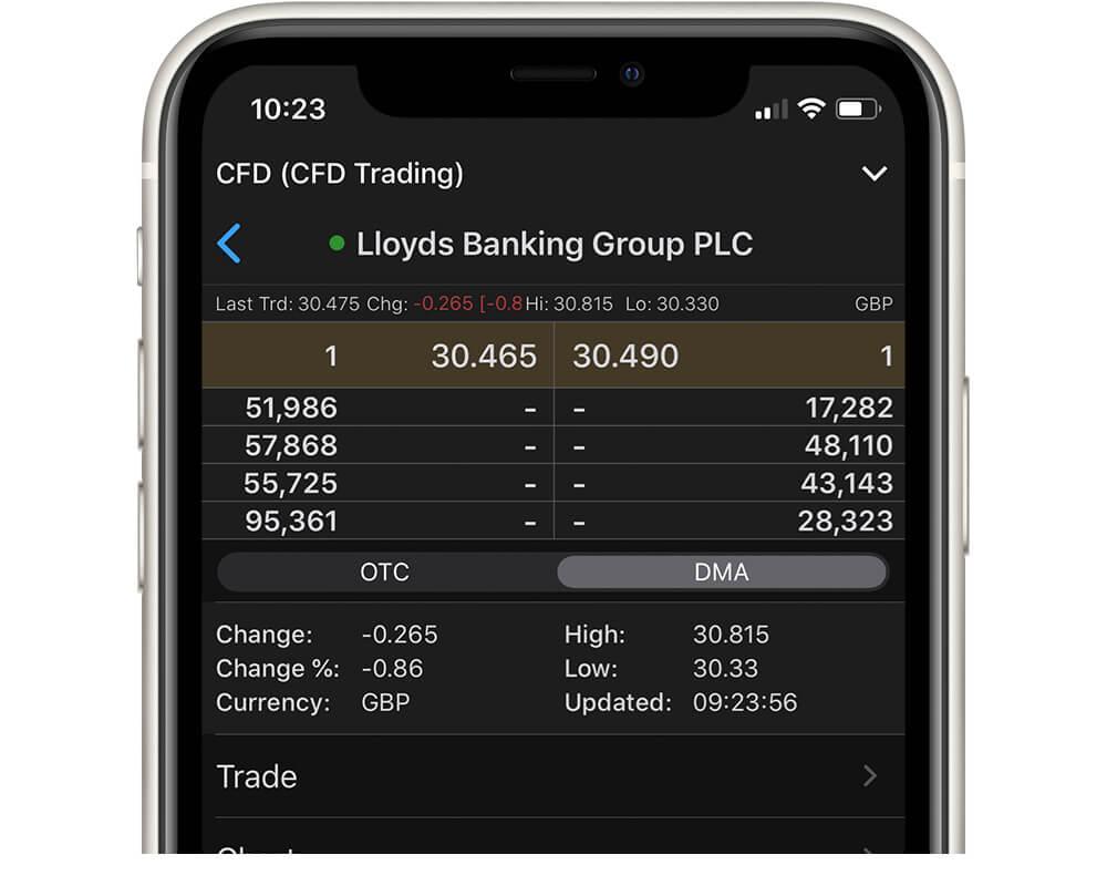 STP Forex brokers | Forex Brokers