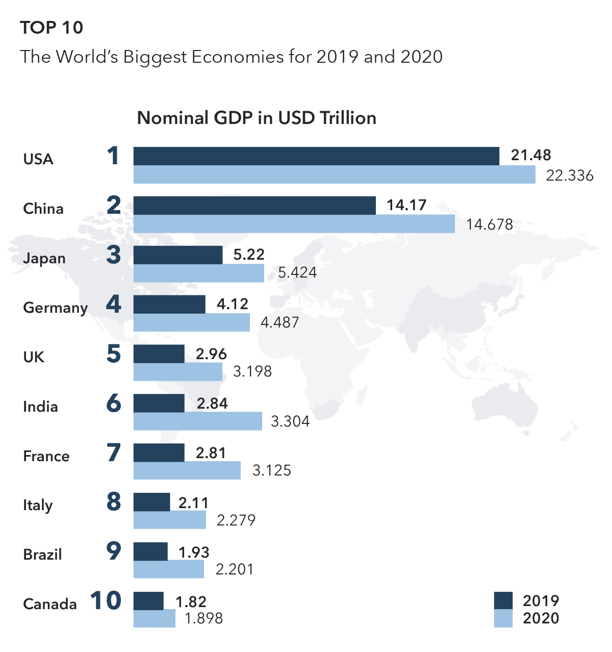 worlds largest economy billions - HD1200×1278