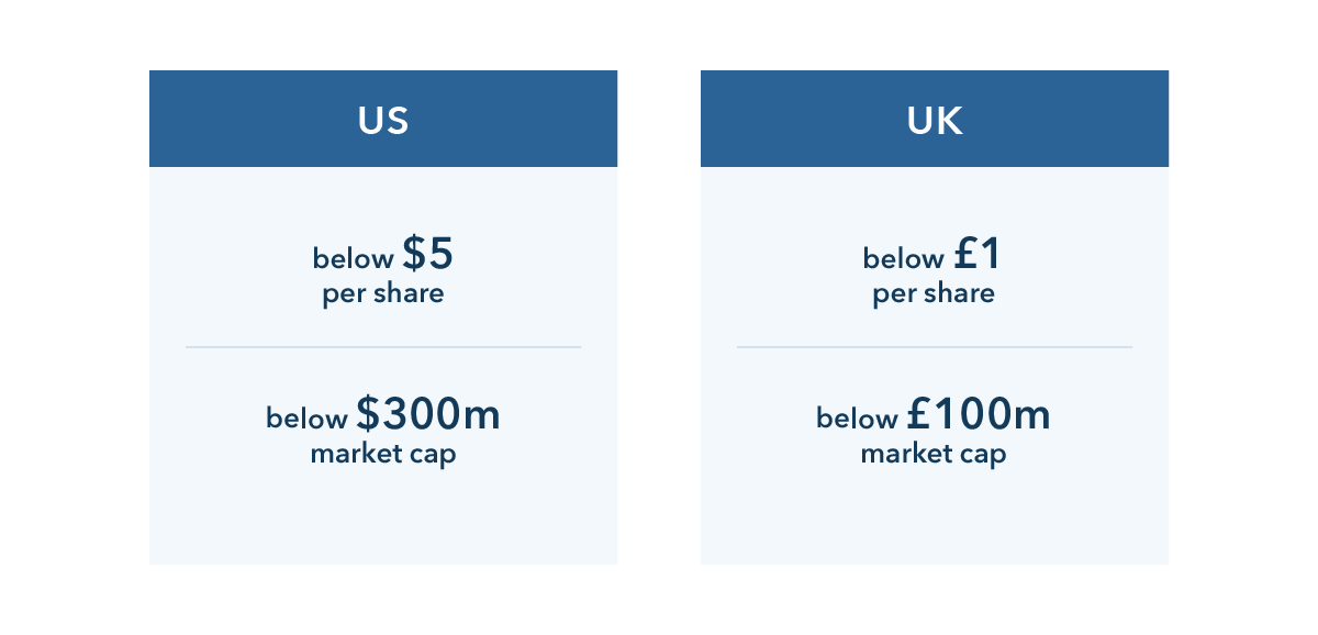 What Are The Best Uk Penny Stock For Traders In 2020 Ig Uk