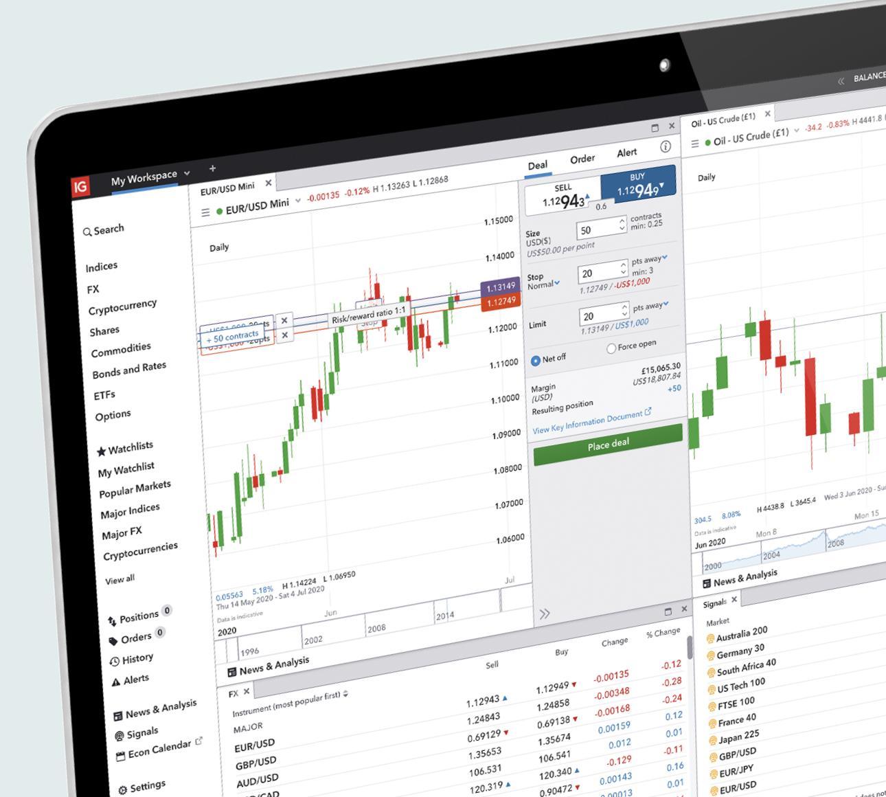 valută investiția criptografică cfd trading demo account