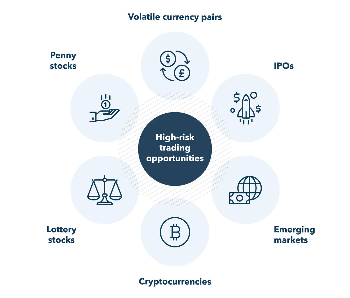 top cryptocurrency penny stocks