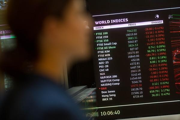 World indices