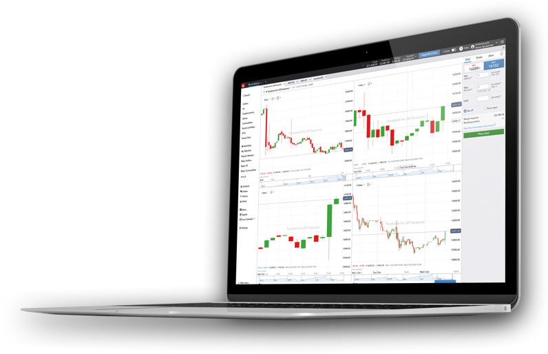 Online Trading | Financial Trading | CFD and Forex Trading | IG AU