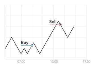 bitcoin trading uk spiegato