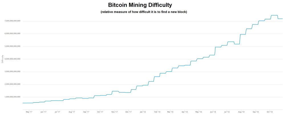 Spalio bitcoin prognoz