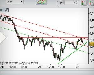 ProRealTime | Trading Platform