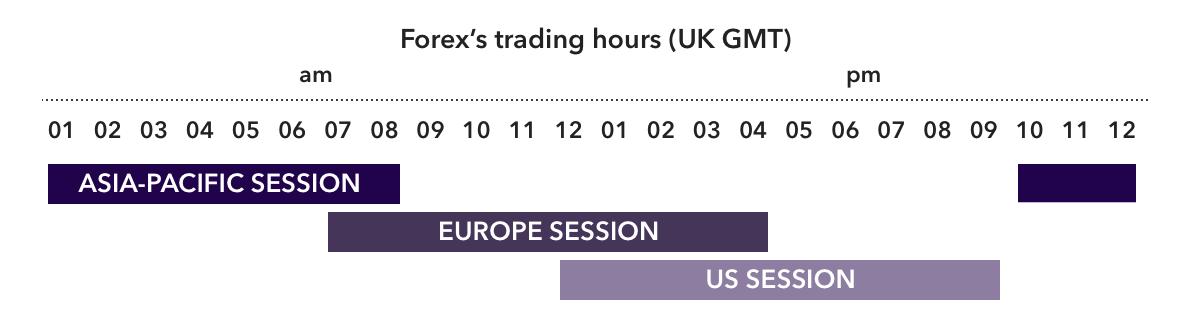 Forex.uk deutsche investmentberatung ag bewertungen