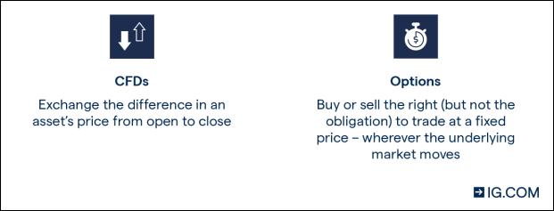 ig dvejetainių parinkčių apžvalga dvejetainių opcionų kainos veiksmų strategija