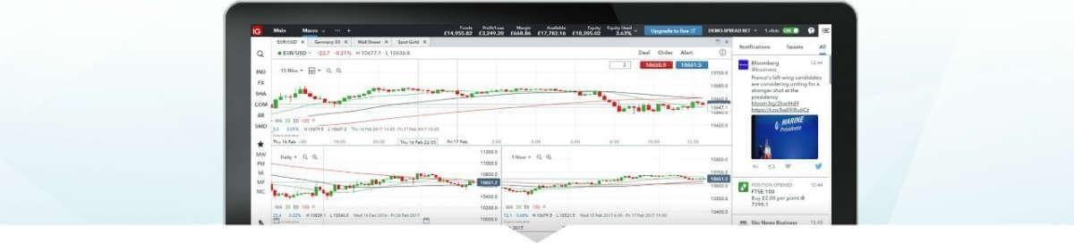 Forex losses exceed deposit