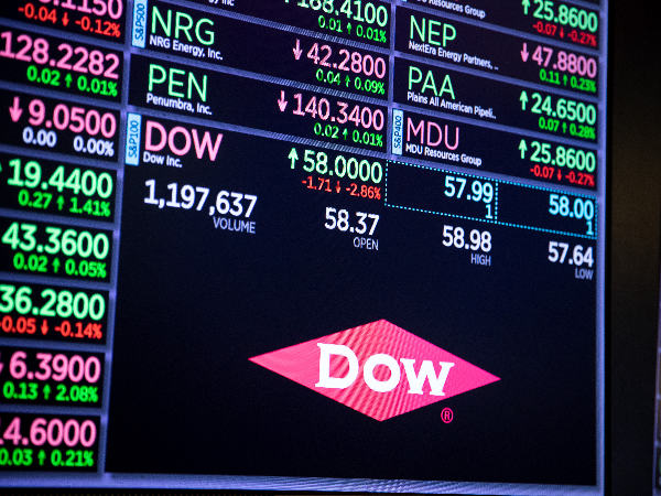 The Dow Slides More Than 550 Points After Bond Market Warns Of