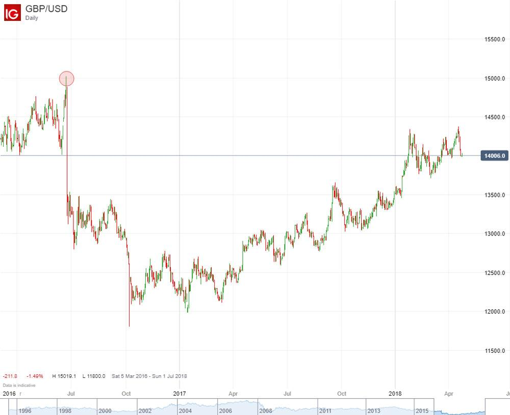afb45bbb59 UK retail sector  how is it performing and what s the trading ...