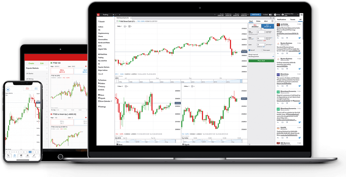What trading platform to use in uk
