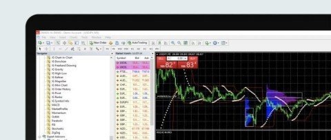Spread betting uk mt4 trade binary options trading signals video