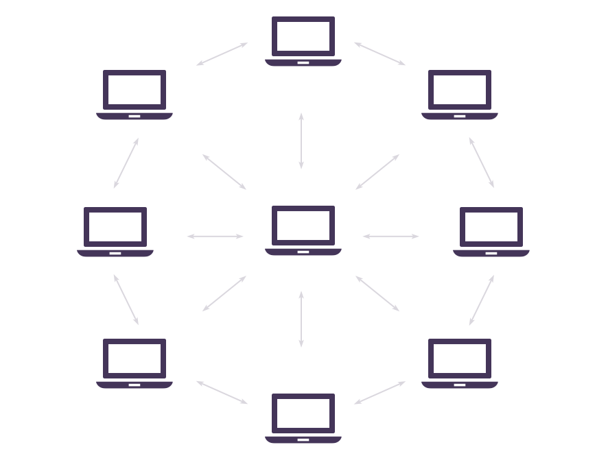 Network of computers
