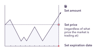 How To Trade Oil | Learn To Trade Crude Oil | IG ZA