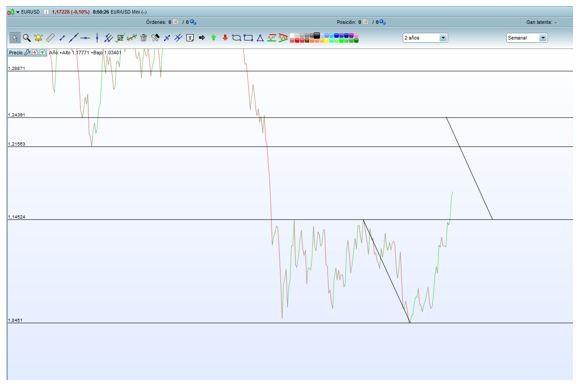 Ig markets forex dma