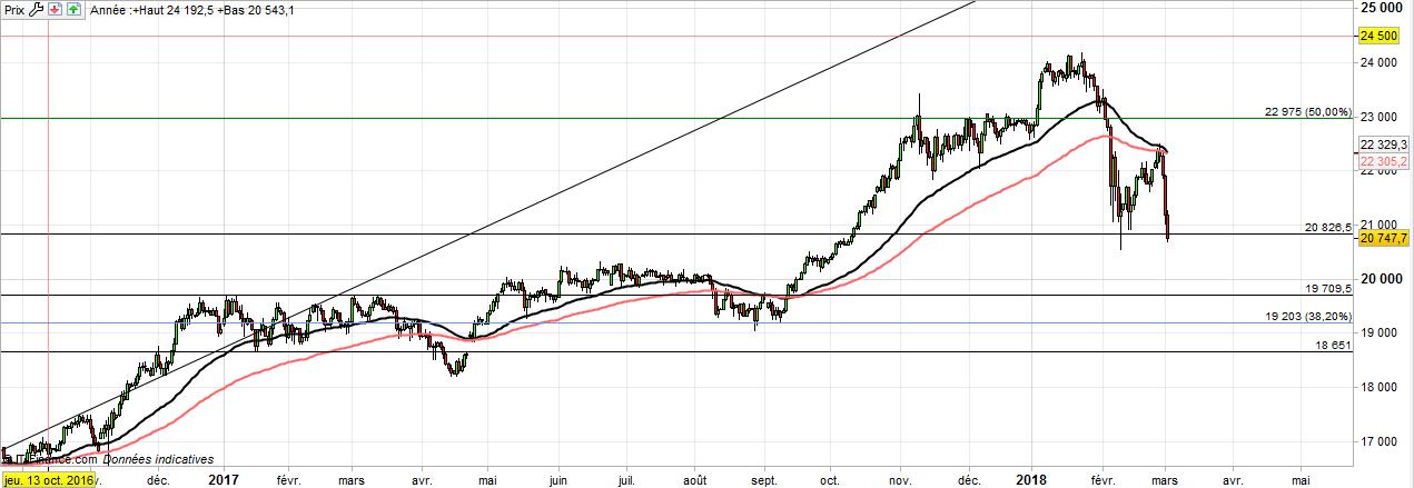 About Nikkei 225 Yen Futures
