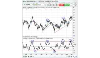 come inscatolare un trade con opzioni binarie forex indicatore mercato laterale