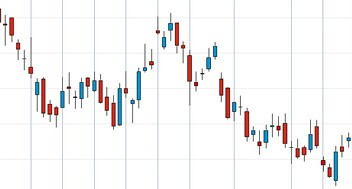 technical_analysis_3_candlestick_chart