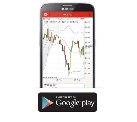 Gratis appar för trading | IG Sverige